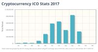 ICO Statistiques